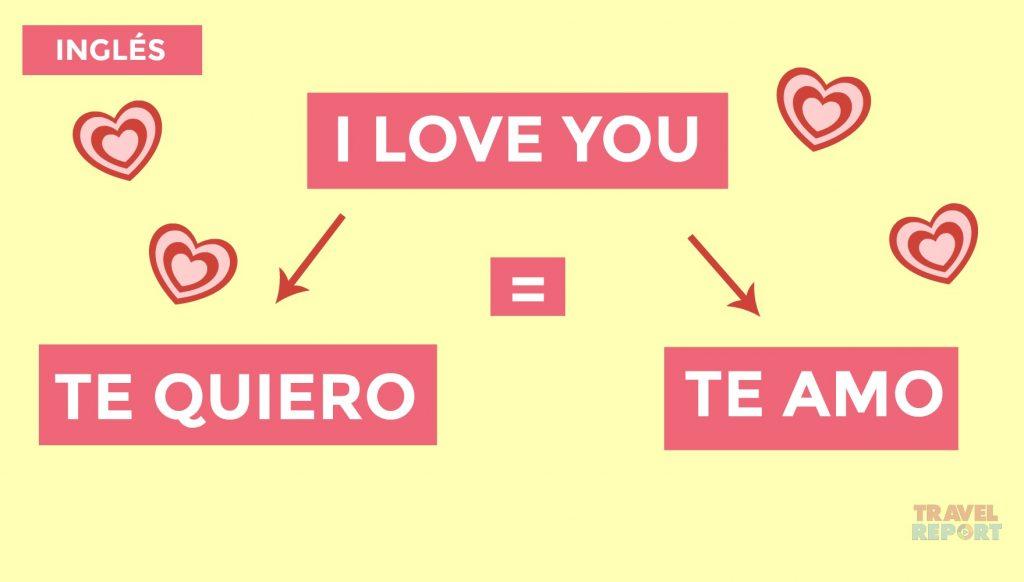 como se dice te amo en varios idiomas ingles i love you