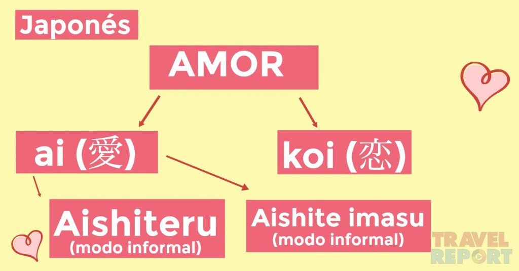 como se dice te amo en japones