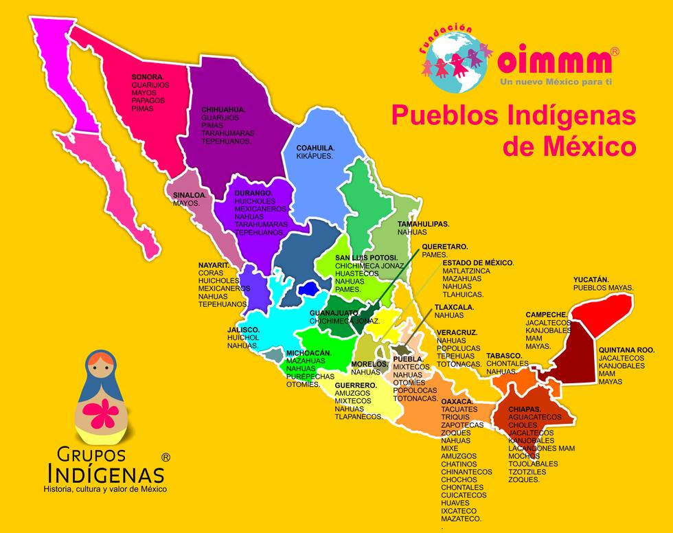 mapa de grupos indígenas