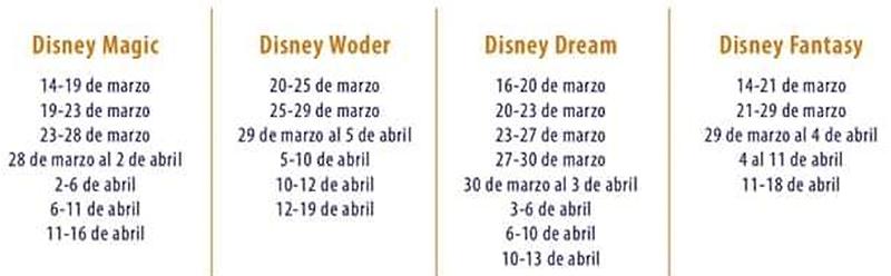 Disney Cruise Line suspende salidas por coronavirus
