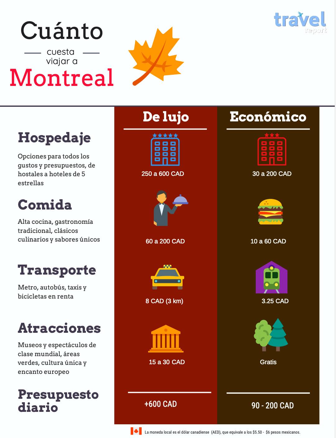 Cuándo cuesta viajar a Montreal