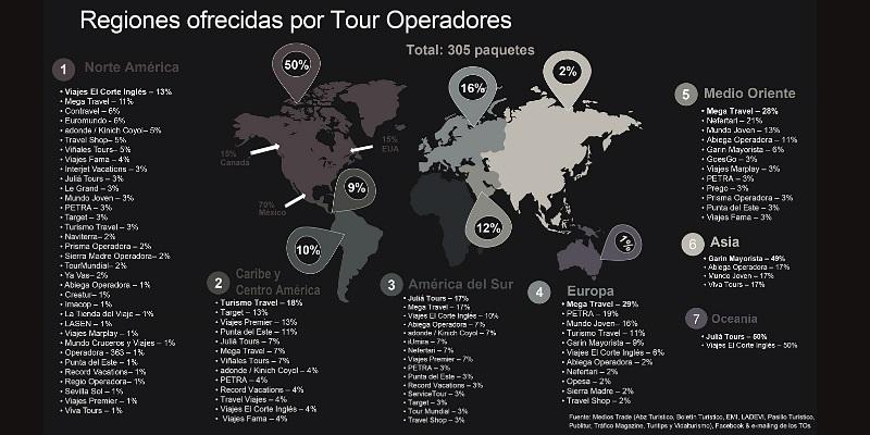 La industria turística mexicana comienza a recuperarse
